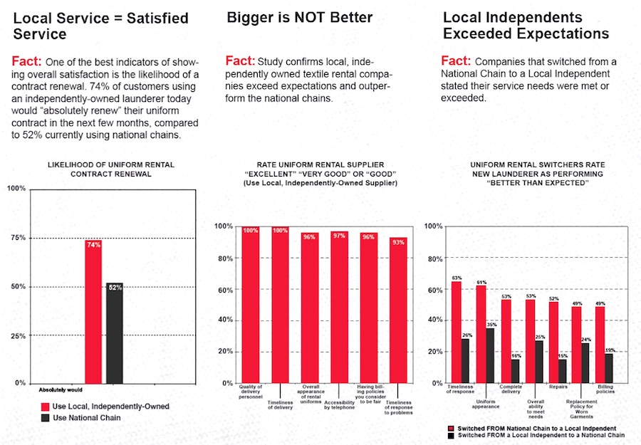 CSC-Graphic-for-national-vs-local
